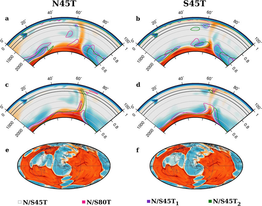 Closure from the mongol-okhotsk sea: insights from seismic tomography and numeri Center for Earth Evolution and