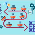 Web Scraping, Large Data, and How Productive Enterprises Make Use Of Them